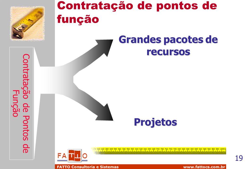 Contratação de pontos de função
