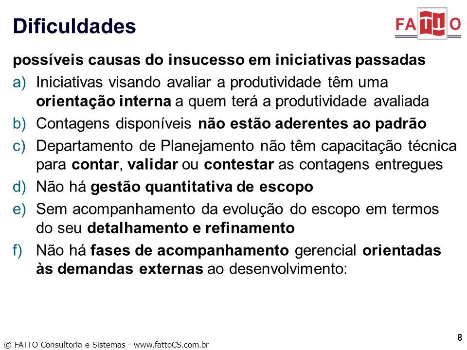 Dificuldades possíveis causas do insucesso em iniciativas passadas