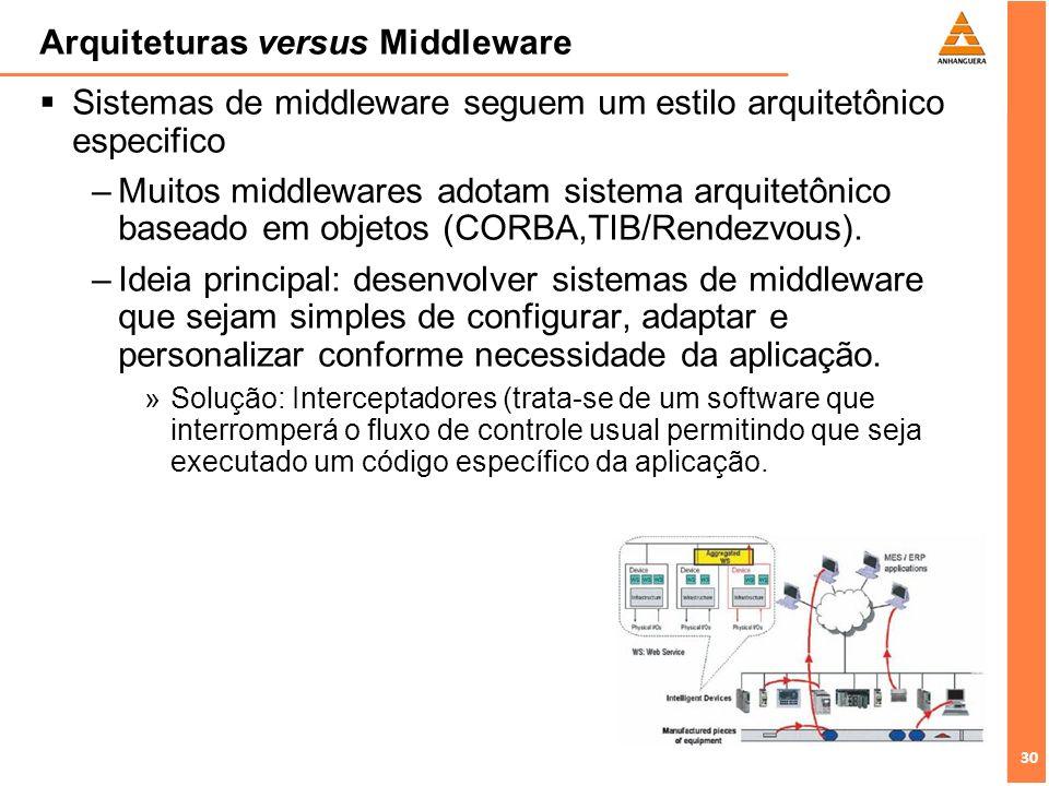 Arquiteturas versus Middleware