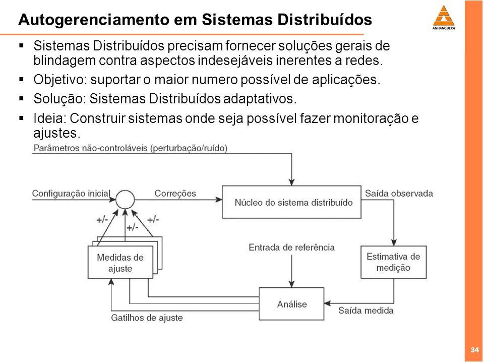 Autogerenciamento em Sistemas Distribuídos