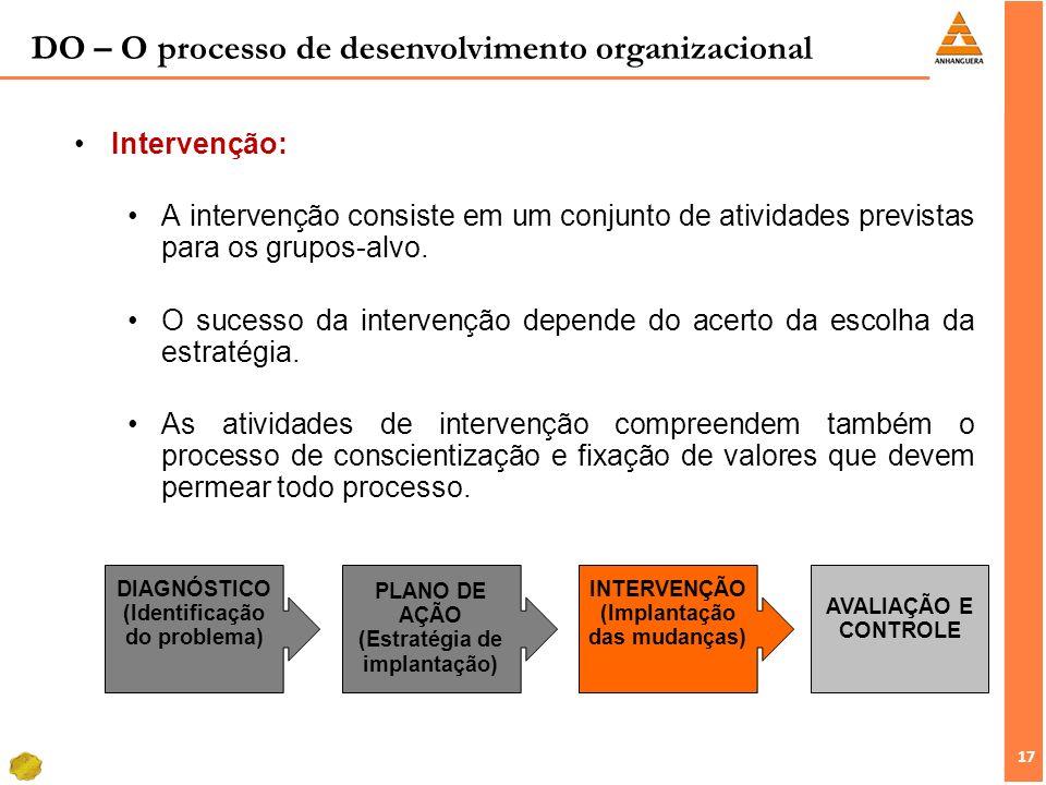 DO – O processo de desenvolvimento organizacional
