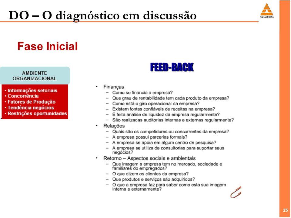 DO – O diagnóstico em discussão