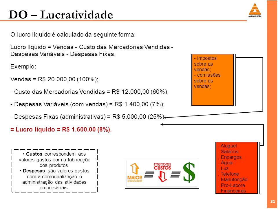 DO – Lucratividade O lucro líquido é calculado da seguinte forma: