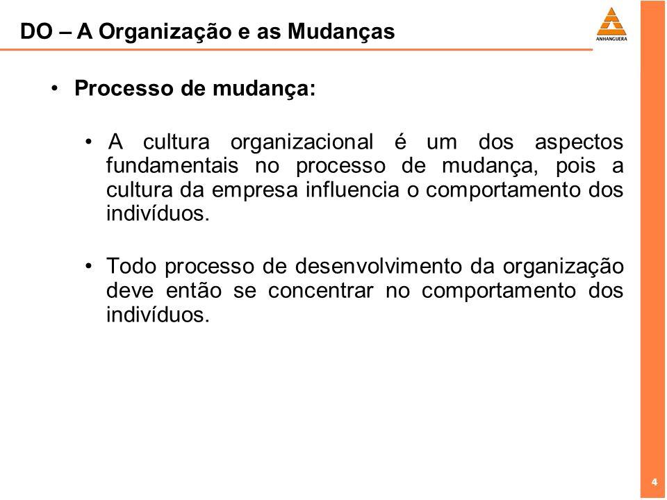 DO – A Organização e as Mudanças