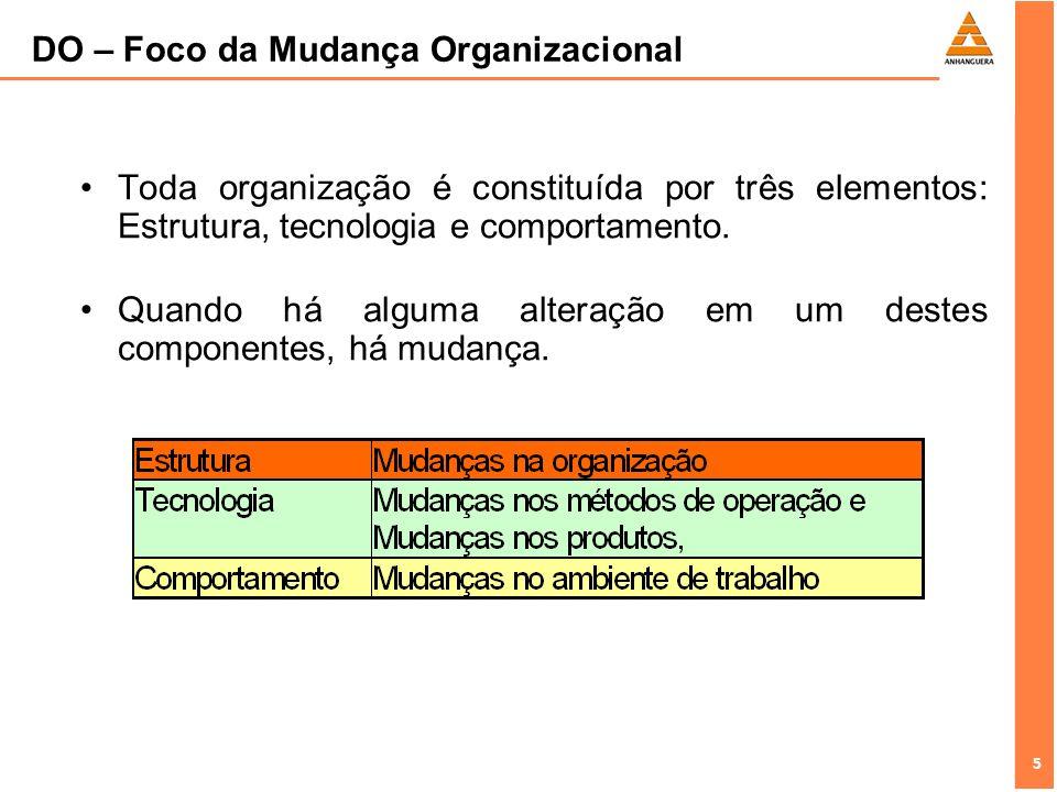 DO – Foco da Mudança Organizacional
