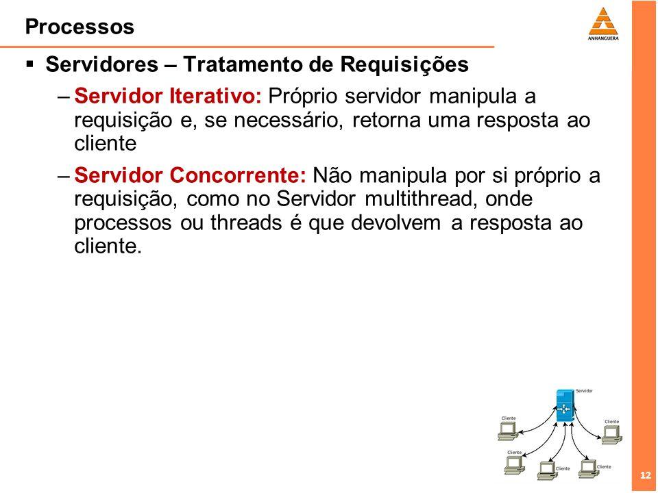 Processos Servidores – Tratamento de Requisições.