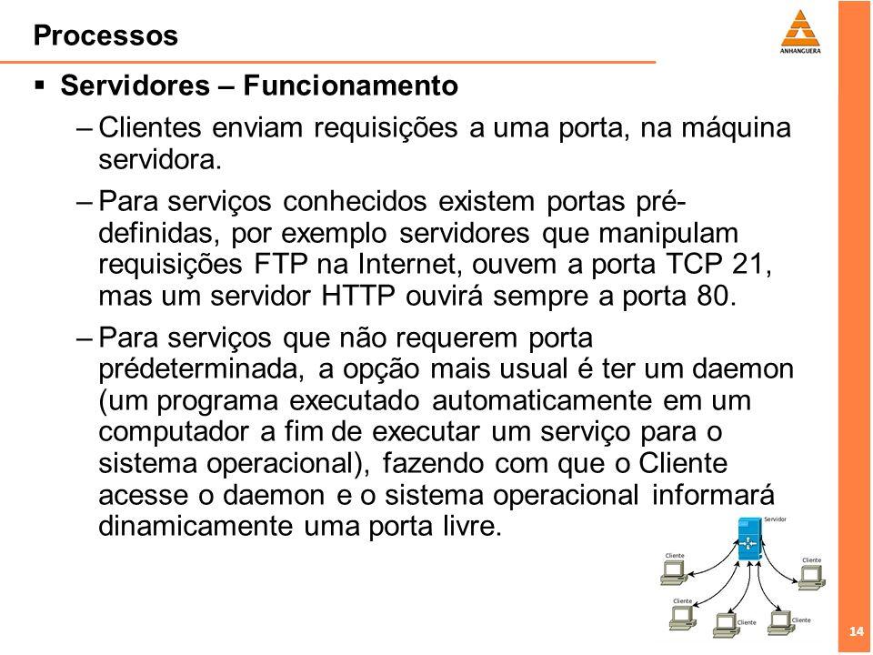 Processos Servidores – Funcionamento. Clientes enviam requisições a uma porta, na máquina servidora.