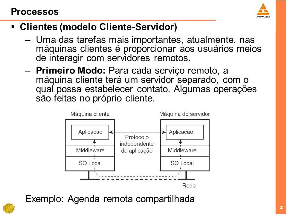 Clientes (modelo Cliente-Servidor)