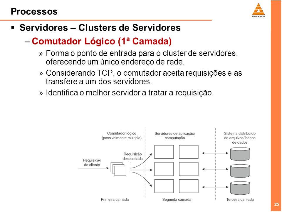 Servidores – Clusters de Servidores Comutador Lógico (1ª Camada)