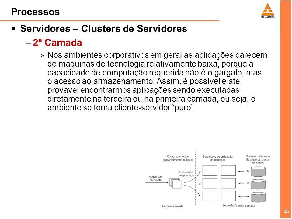 Servidores – Clusters de Servidores 2ª Camada