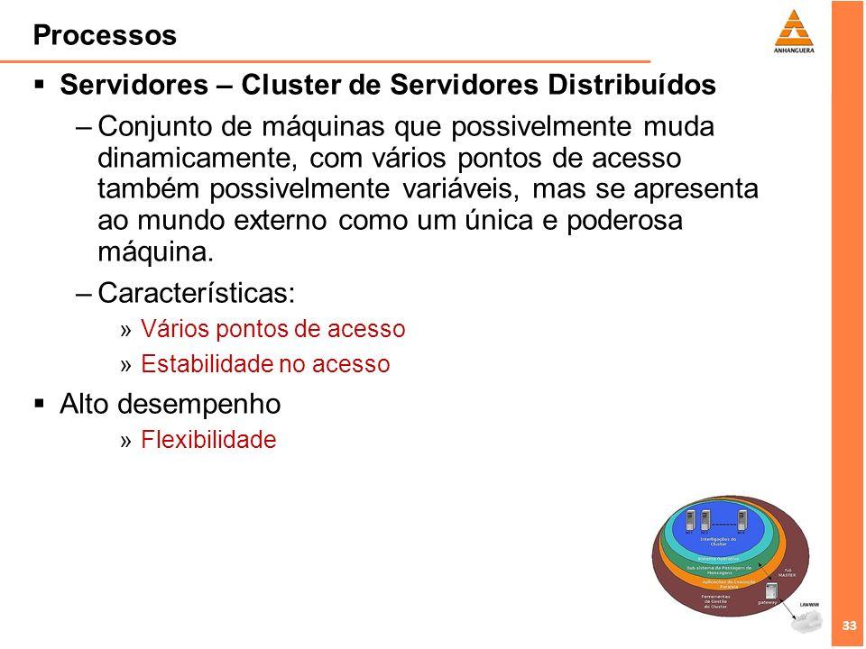 Servidores – Cluster de Servidores Distribuídos