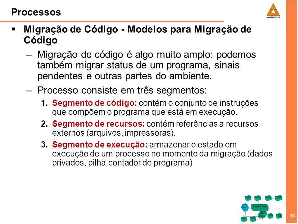 Migração de Código - Modelos para Migração de Código