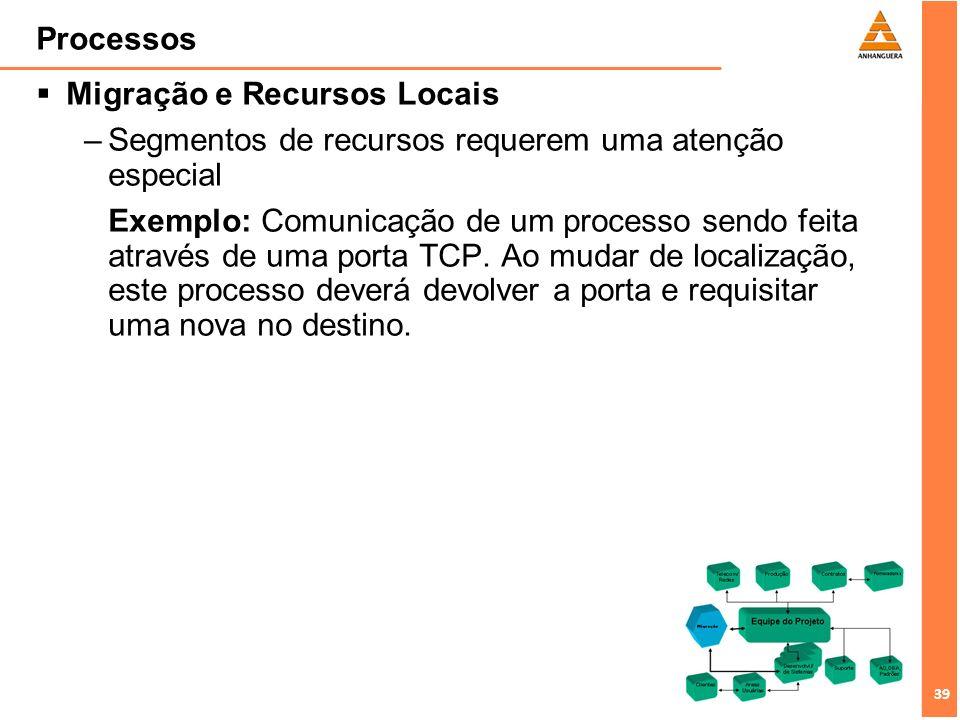 ProcessosMigração e Recursos Locais. Segmentos de recursos requerem uma atenção especial.