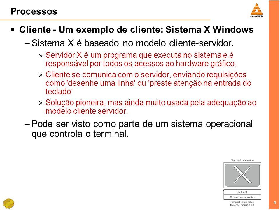 Cliente - Um exemplo de cliente: Sistema X Windows