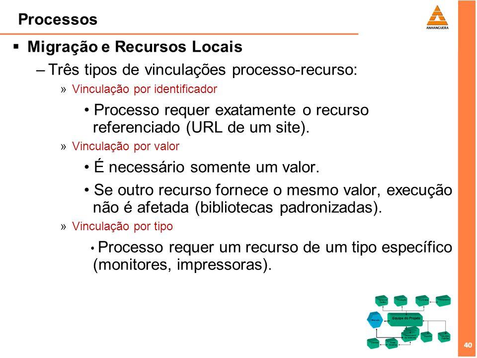 Migração e Recursos Locais Três tipos de vinculações processo-recurso: