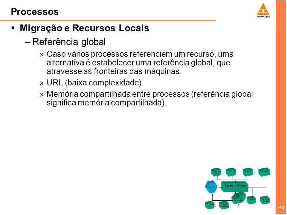 Migração e Recursos Locais Referência global