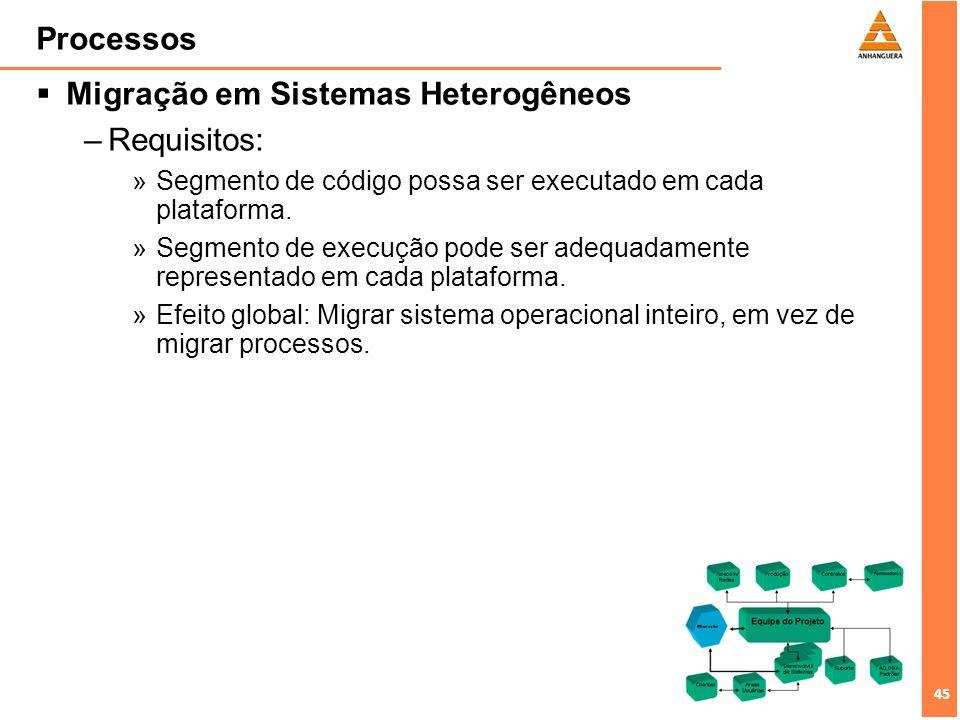 Migração em Sistemas Heterogêneos Requisitos: