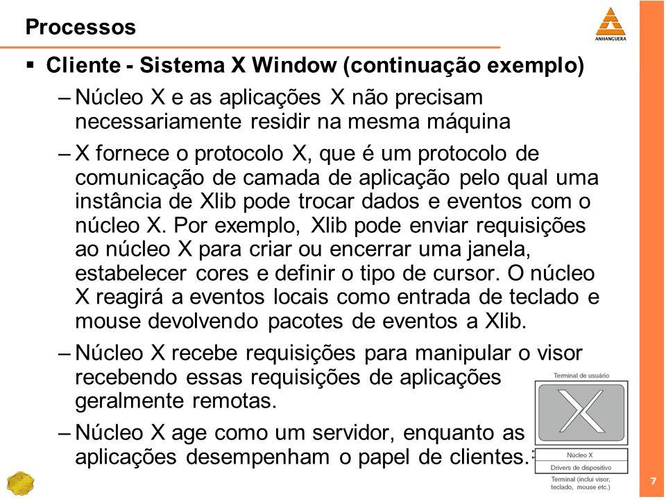 Processos Cliente - Sistema X Window (continuação exemplo) Núcleo X e as aplicações X não precisam necessariamente residir na mesma máquina.