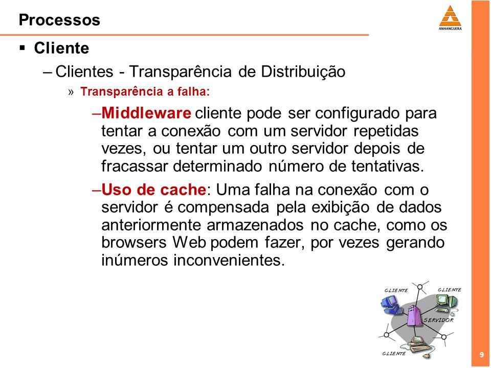 Clientes - Transparência de Distribuição