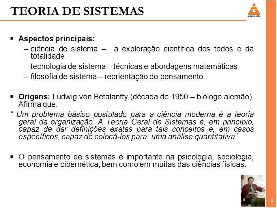 TEORIA DE SISTEMAS Aspectos principais: