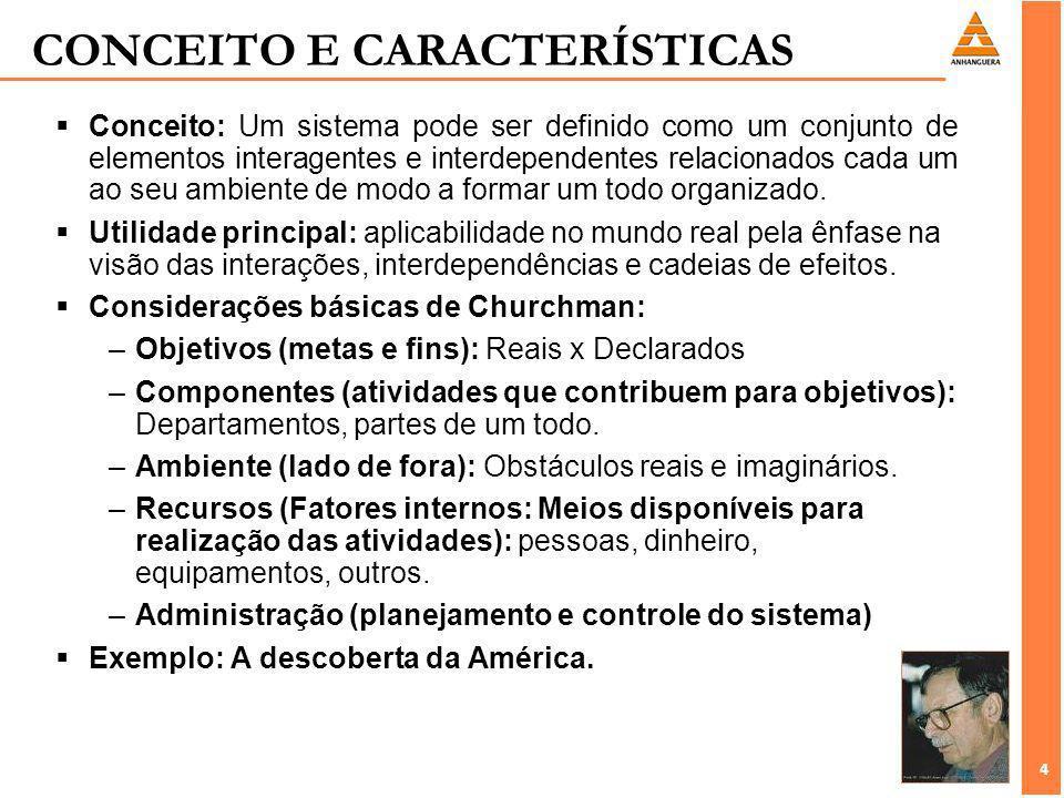 CONCEITO E CARACTERÍSTICAS