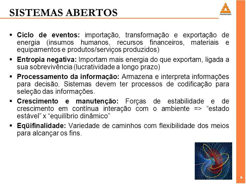 SISTEMAS ABERTOS