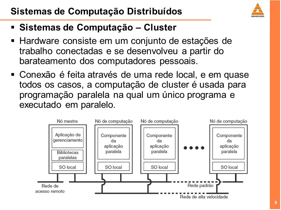 Sistemas de Computação Distribuídos