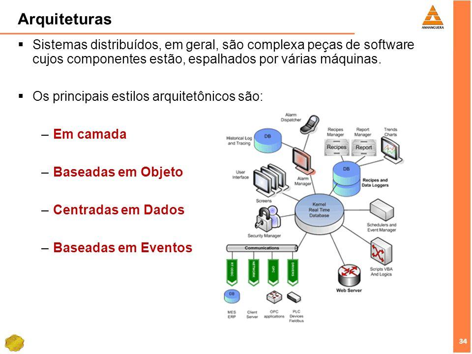 Arquiteturas Sistemas distribuídos, em geral, são complexa peças de software cujos componentes estão, espalhados por várias máquinas.
