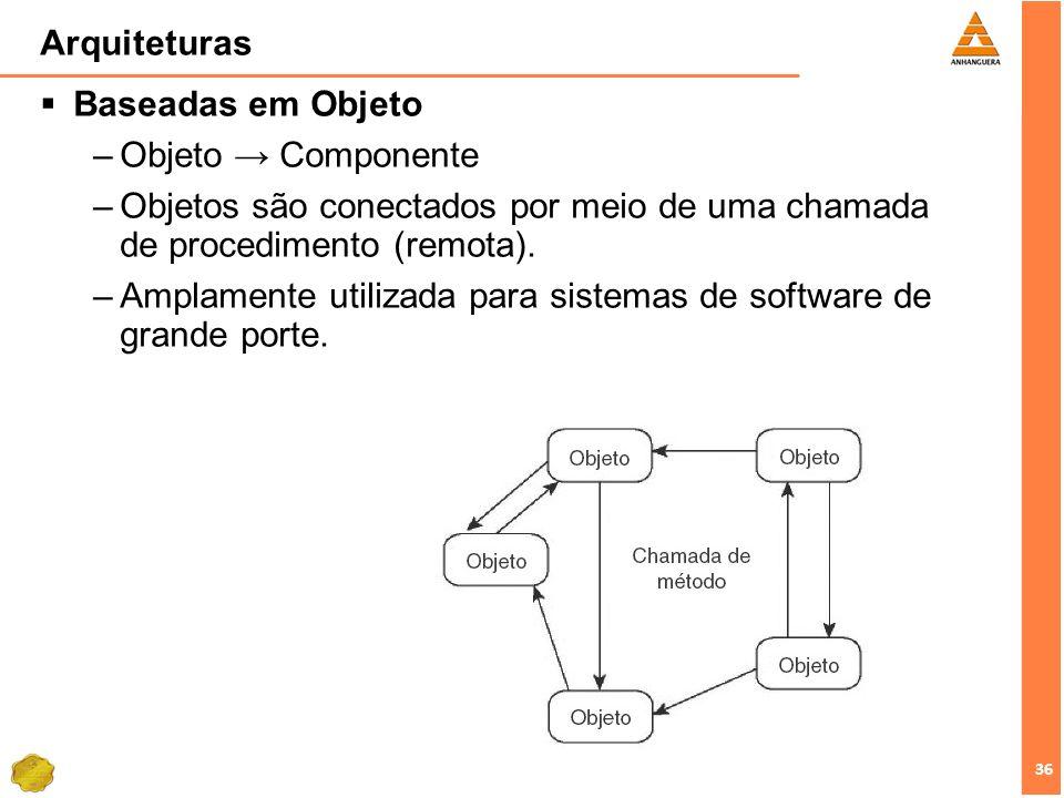 Arquiteturas Baseadas em Objeto. Objeto → Componente. Objetos são conectados por meio de uma chamada de procedimento (remota).