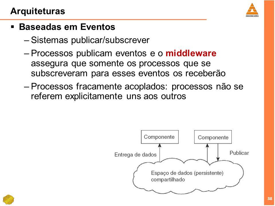 Arquiteturas Baseadas em Eventos. Sistemas publicar/subscrever.