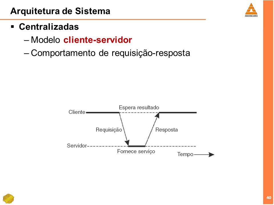 Arquitetura de Sistema