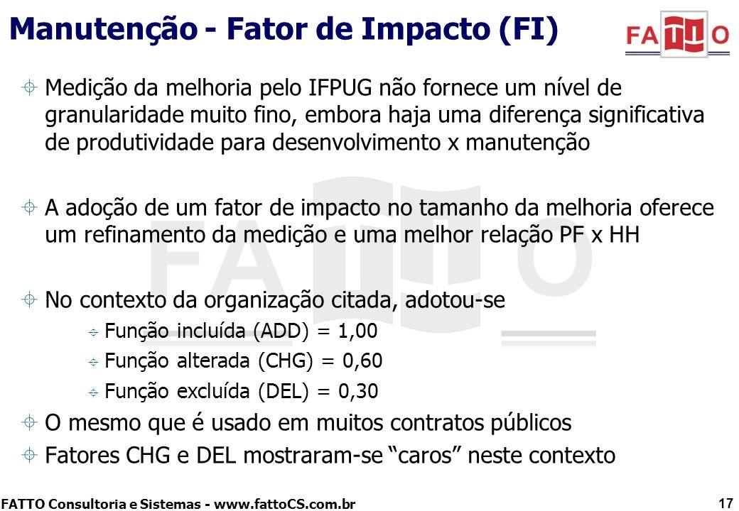 Manutenção - Fator de Impacto (FI)