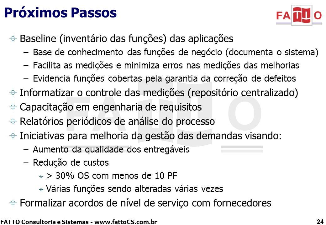 Próximos Passos Baseline (inventário das funções) das aplicações