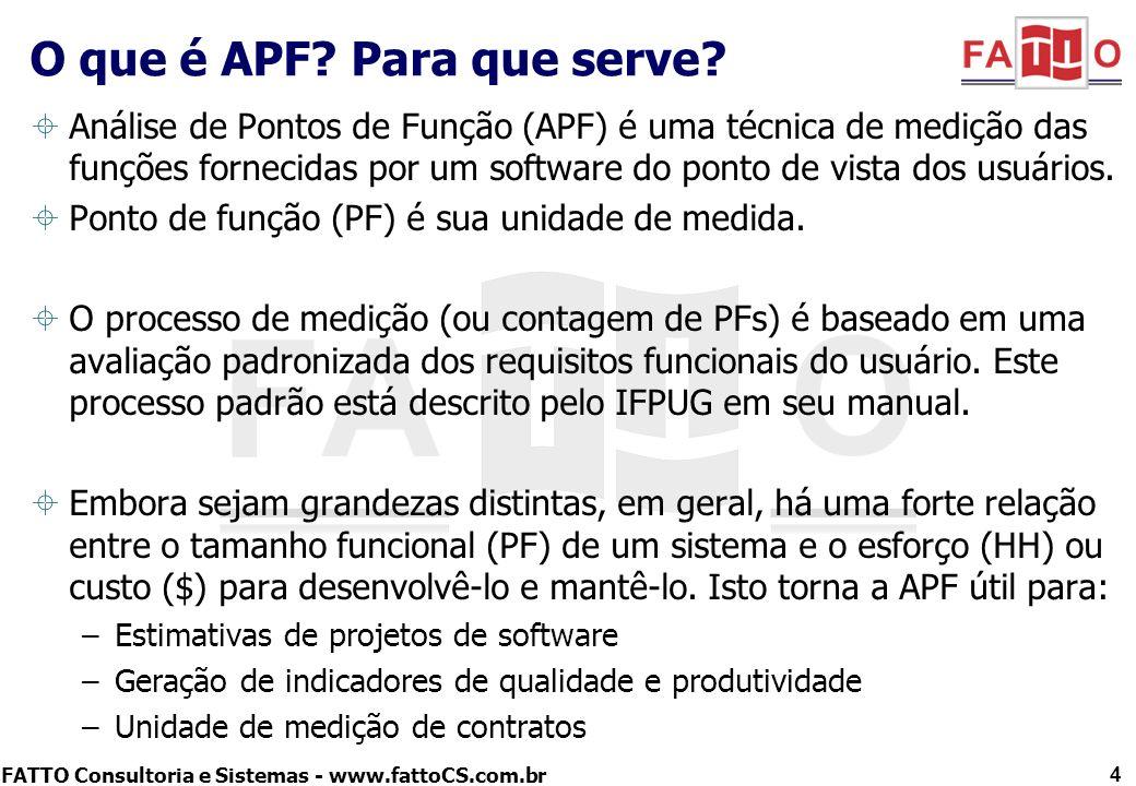 O que é APF Para que serve