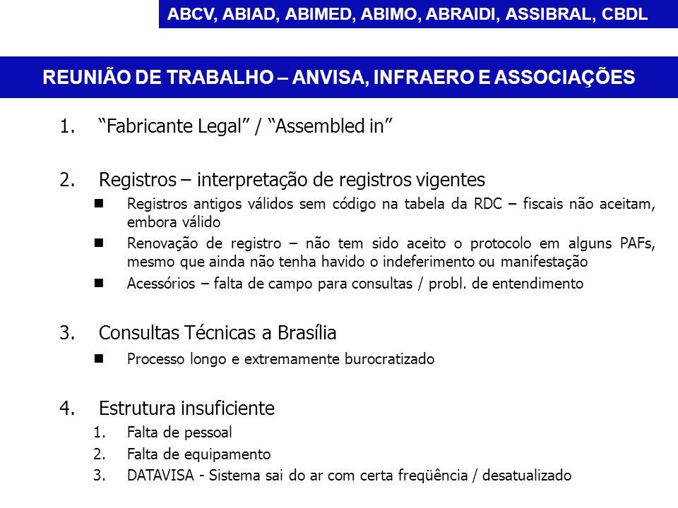 REUNIÃO DE TRABALHO – ANVISA, INFRAERO E ASSOCIAÇÕES