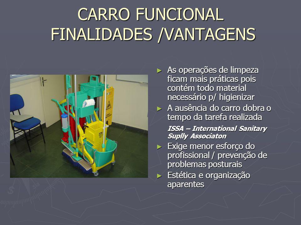 CARRO FUNCIONAL FINALIDADES /VANTAGENS