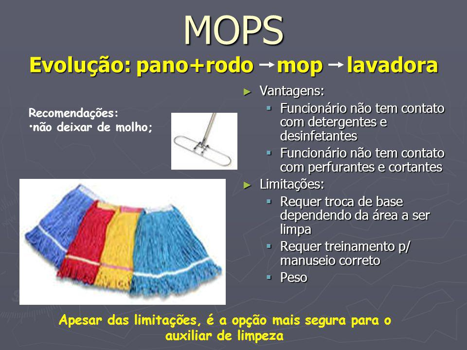 MOPS Evolução: pano+rodo mop lavadora
