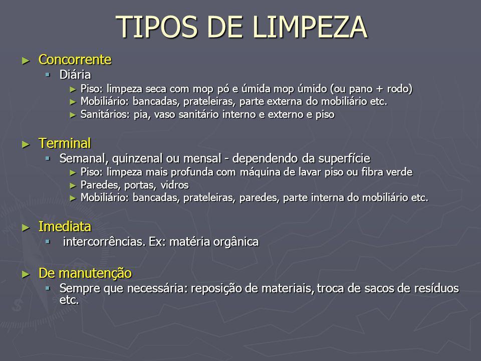 TIPOS DE LIMPEZA Concorrente Terminal Imediata De manutenção Diária