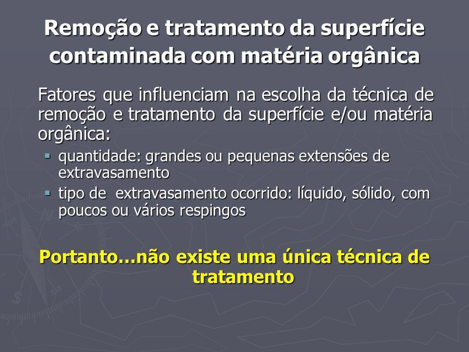 Remoção e tratamento da superfície contaminada com matéria orgânica