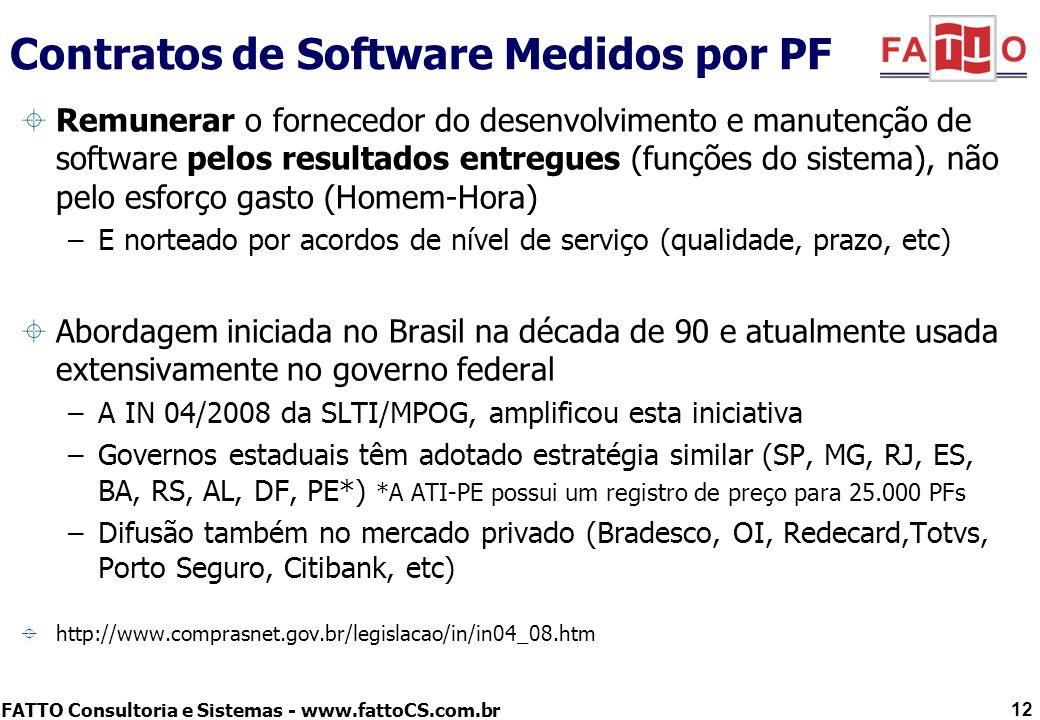Contratos de Software Medidos por PF