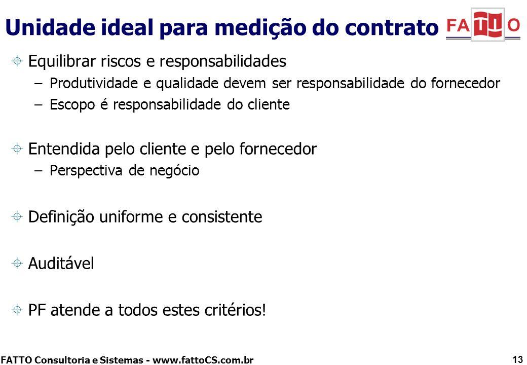 Unidade ideal para medição do contrato