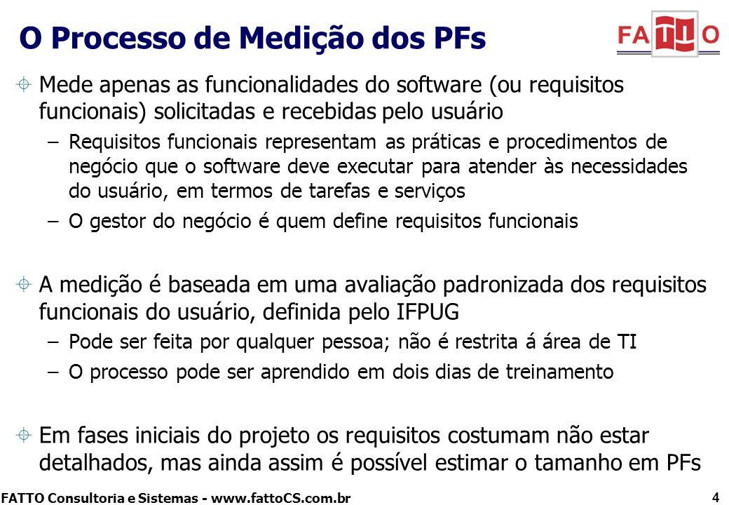 O Processo de Medição dos PFs
