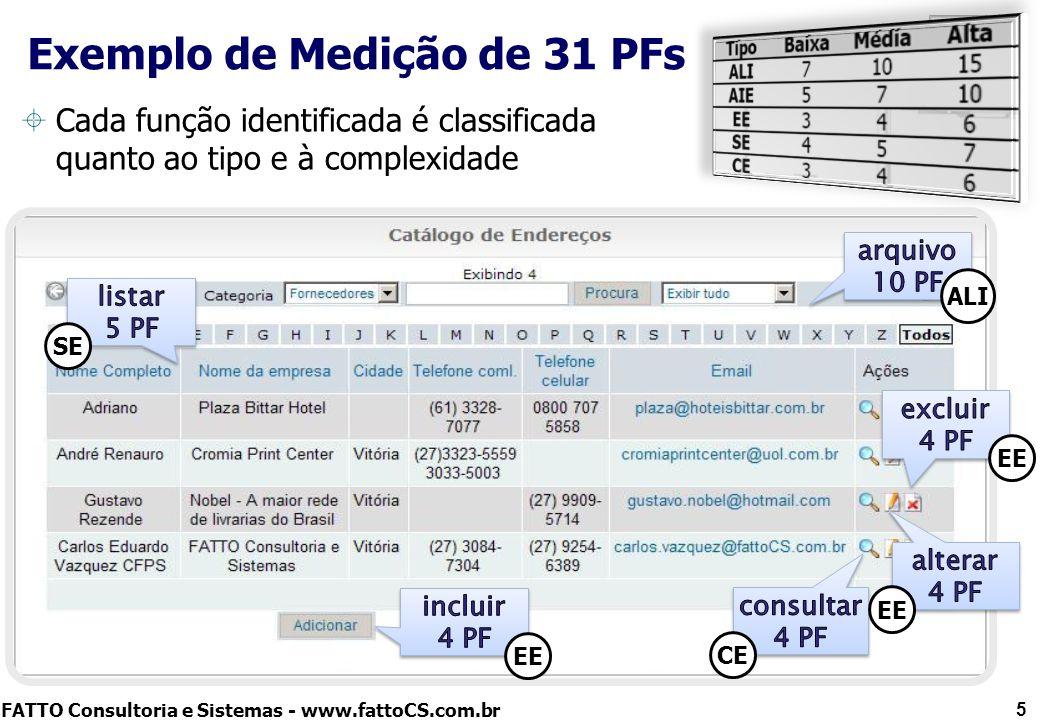 Exemplo de Medição de 31 PFs