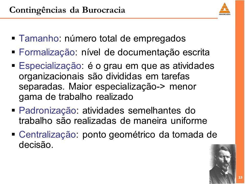 Contingências da Burocracia