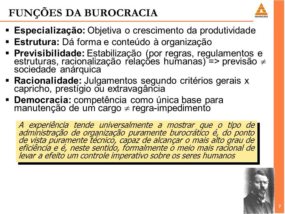 FUNÇÕES DA BUROCRACIAEspecialização: Objetiva o crescimento da produtividade. Estrutura: Dá forma e conteúdo à organização.