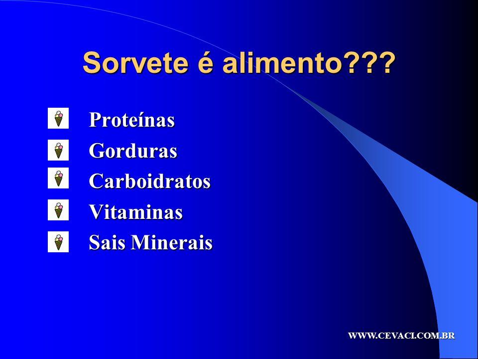 Sorvete é alimento Proteínas Gorduras Carboidratos Vitaminas