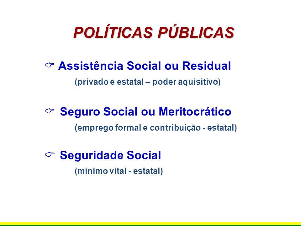 POLÍTICAS PÚBLICAS  Assistência Social ou Residual