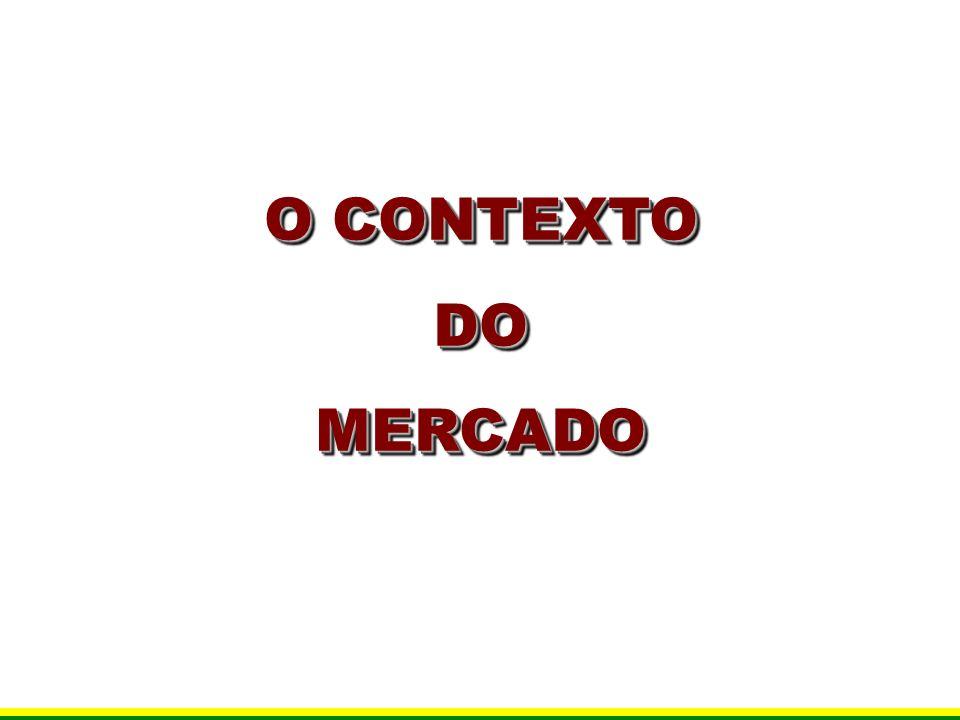 O CONTEXTO DO MERCADO