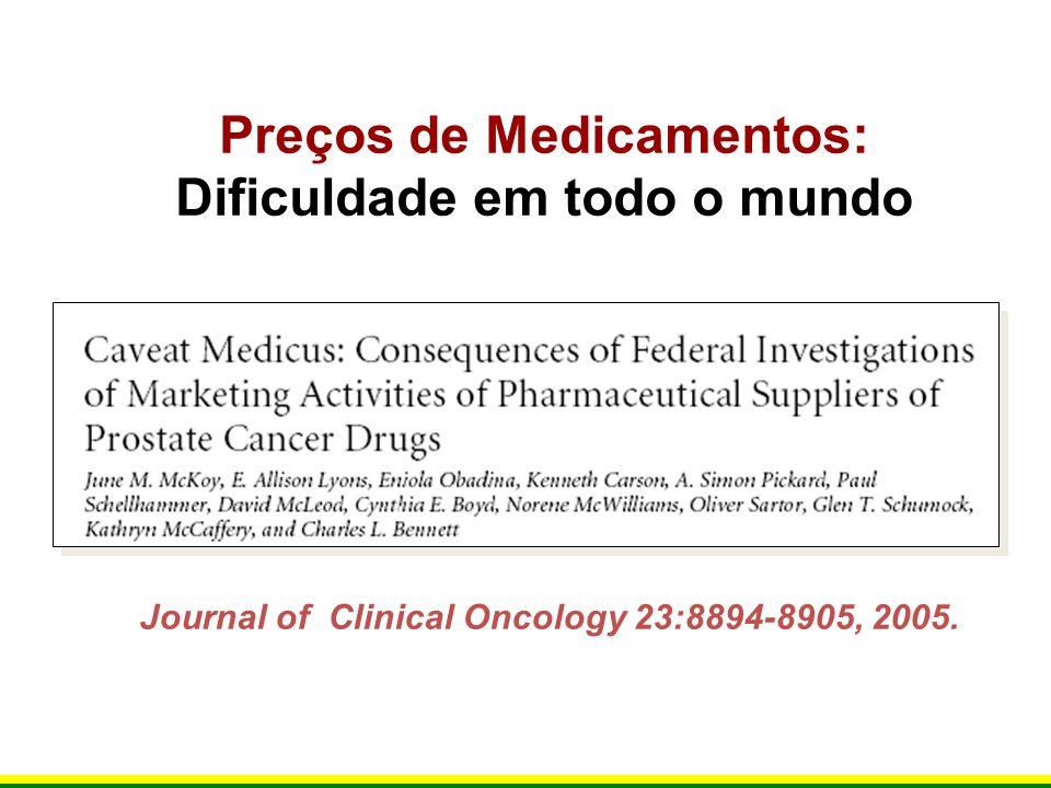 Preços de Medicamentos: Dificuldade em todo o mundo