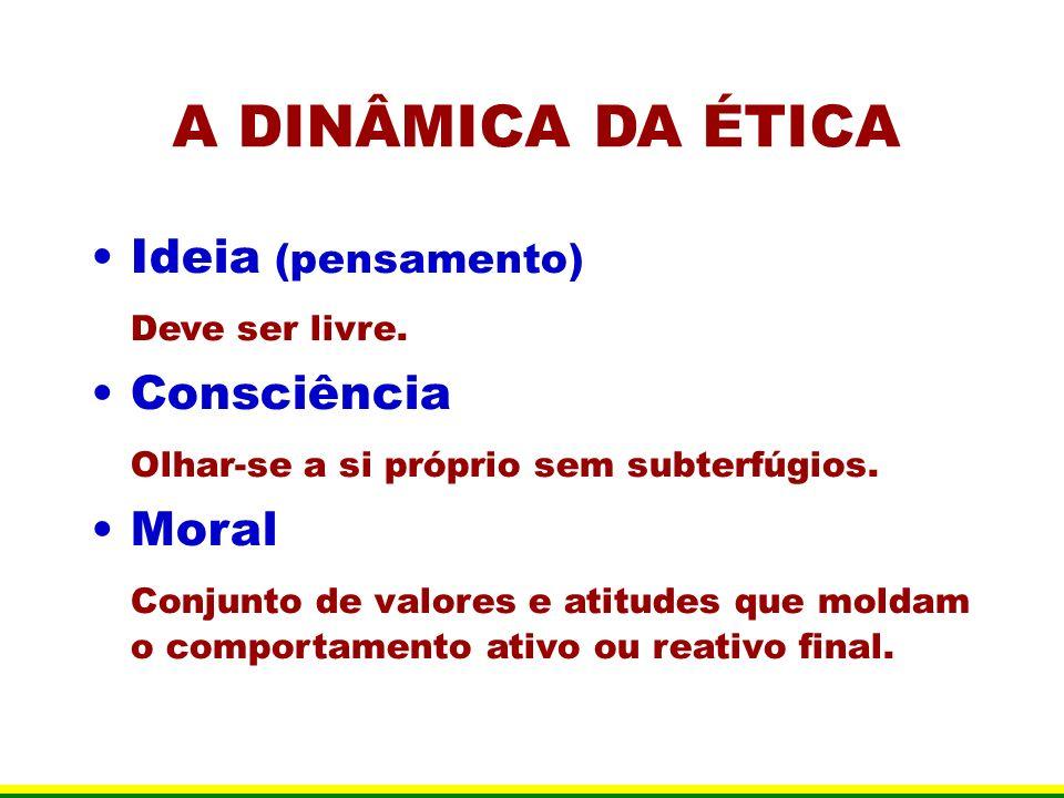A DINÂMICA DA ÉTICA Ideia (pensamento) Deve ser livre. Consciência